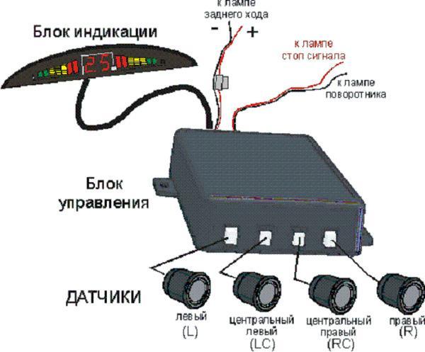 схема подключения парктроников на приоре