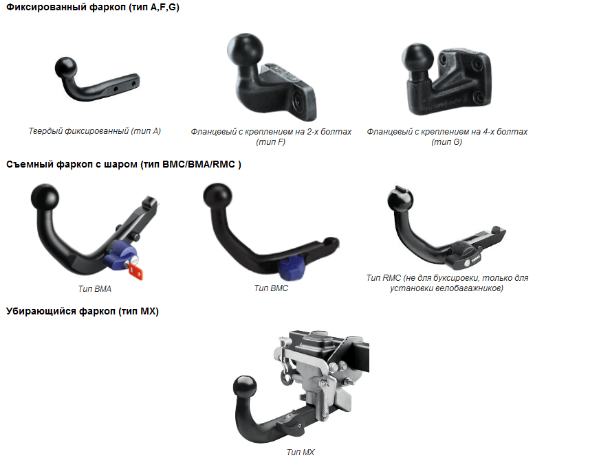 Разновидности фаркопов на Гранту
